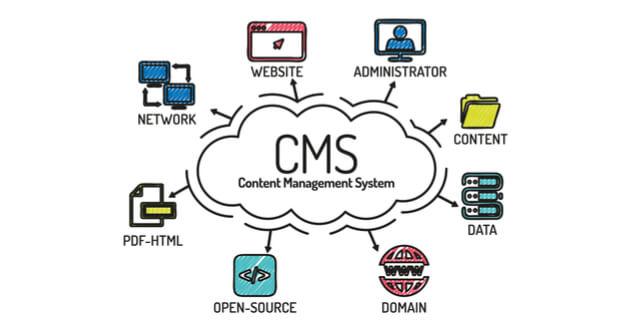 ContentManagementSystem.jpg