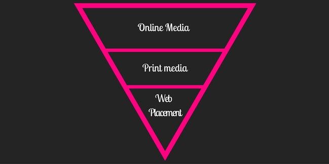 The_New_Media_Pyramid.jpg